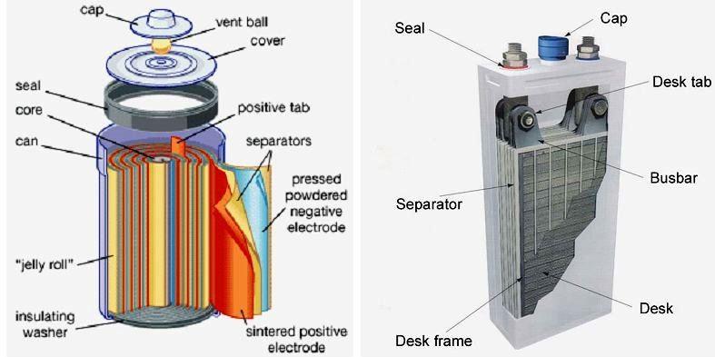 ساختار داخلی باتری نیکل کادمیوم