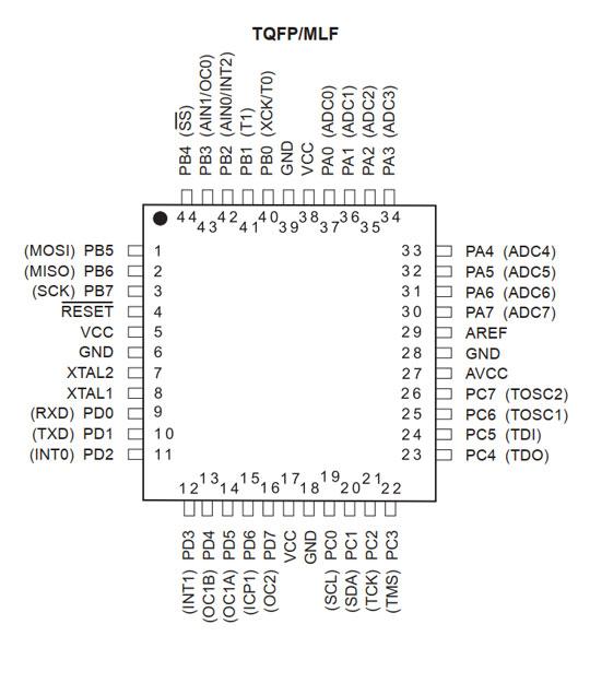 پایههای SMD میکروکنترلر ATmega16
