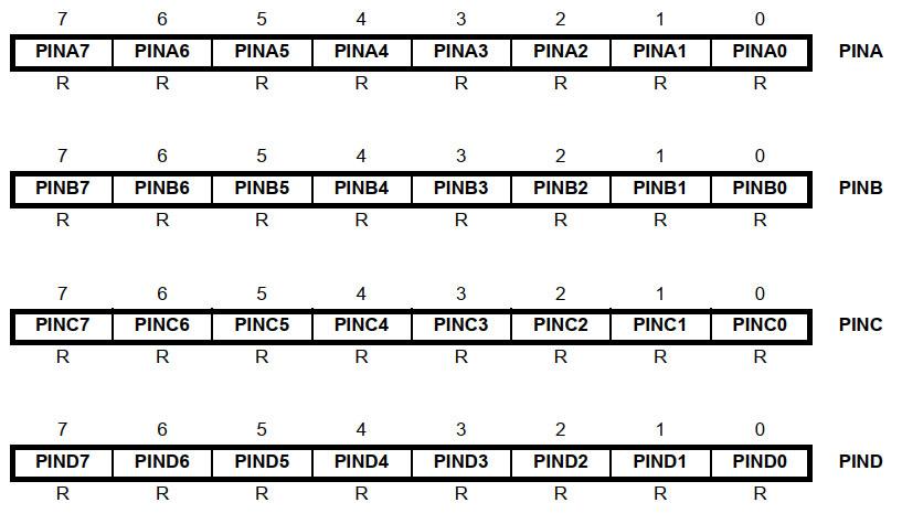 رجیسترهای PIN در ATmega16