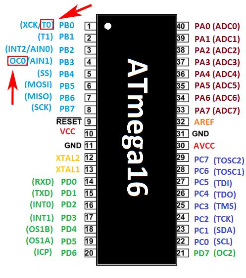 پایههای T0 و OC0 در ATmega16