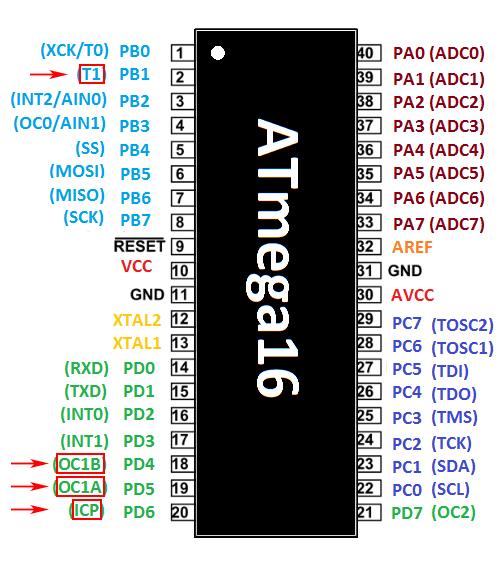 پایههای تایمر کانتر 1 در Atmega16