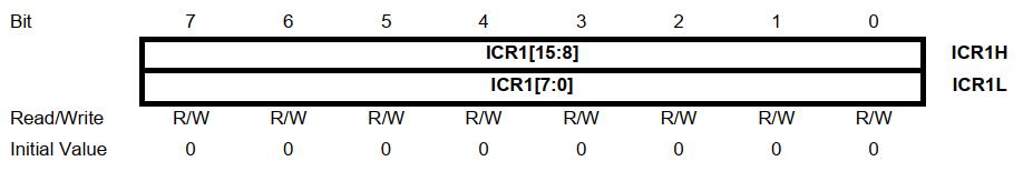 رجیستر ICR1 در ATmega16