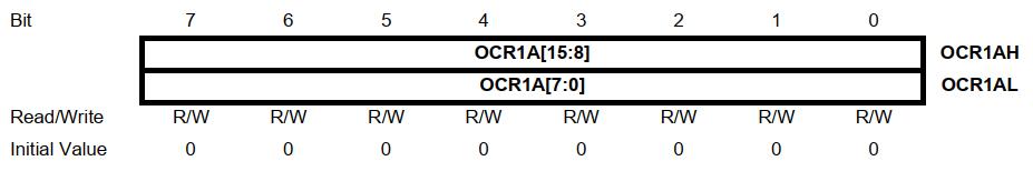 رجیستر OCR1A در ATmega16