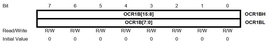 رجیستر OCR1B در Atmega16