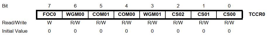 رجیستر TCCR0 در ATmega16
