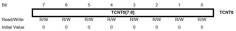 رجیستر TCNT0 در ATmega16