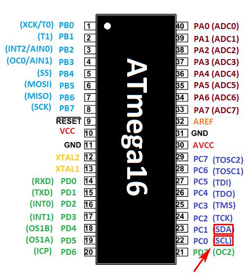 پایههای SDA و SCL در avr