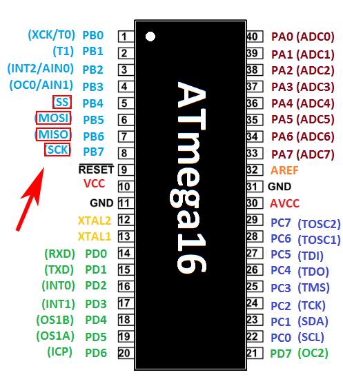 پایههای SPI در میکروکنترلر ATmega16