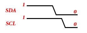 سیگنال شرط آغاز در I2C
