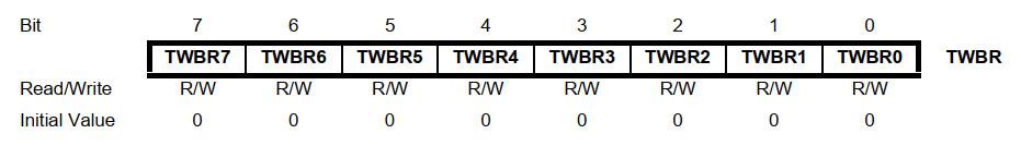 رجیستر TWBR در ATmega16