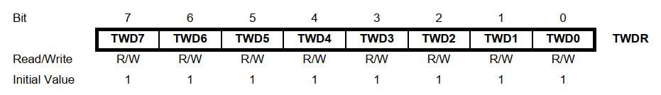 رجیستر TWDR در ATmega16