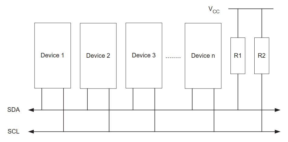 اتصال میکروکنترلرها با I2C