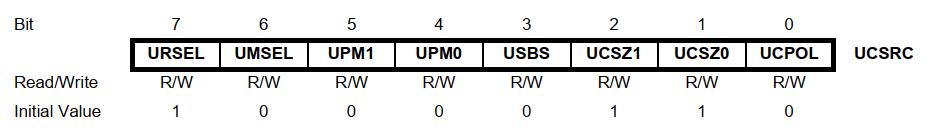 رجیستر UCSRC در ATmega16