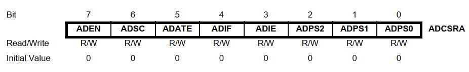 رجیستر ADCSRA در AVR