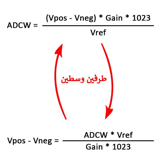 روابط مد تفاضل در مبدل ADC