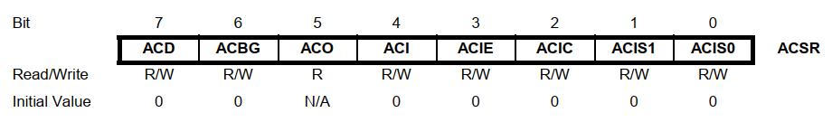 رجیستر ACSR در AVR