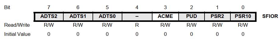 رجیستر SFIOR مقایسه کننده آنالوگ