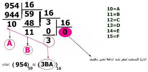 تبدیل اعداد مبنای 10 به مبنای 16